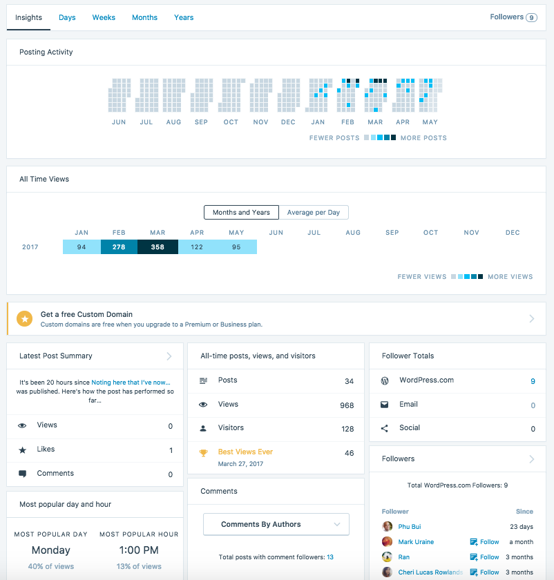 View of the Insights section of the Stats page.