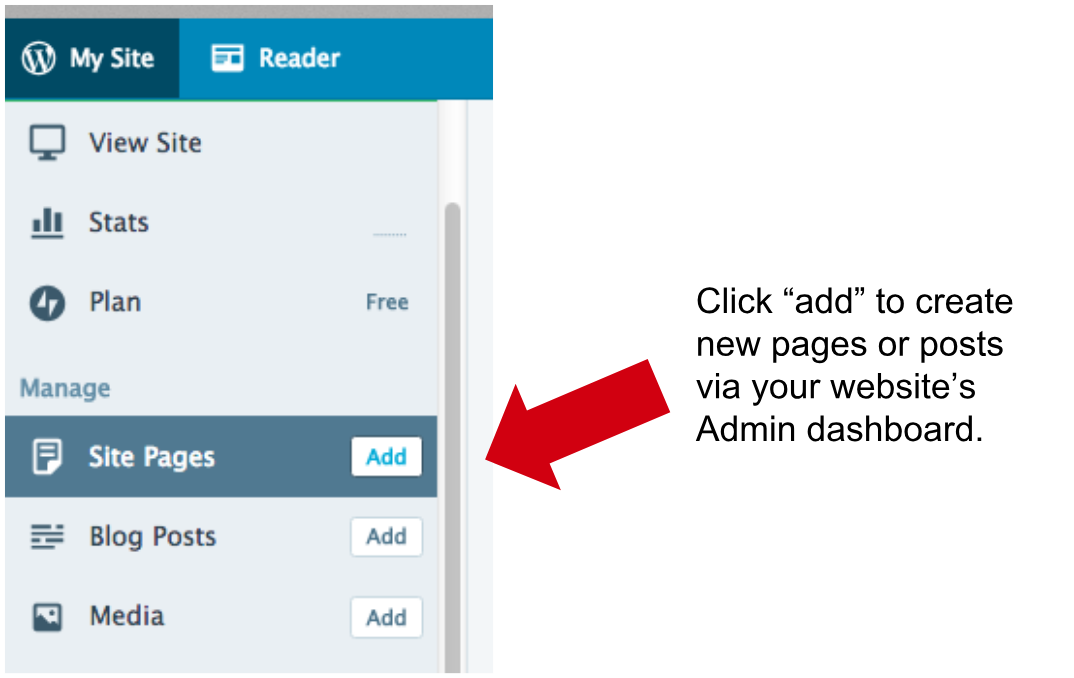 Creating a classroom website: adding new posts and pages