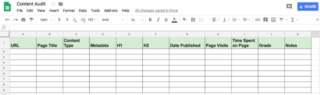 Content audit evaluation spreadsheet