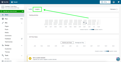Screenshot of Insights dashboard