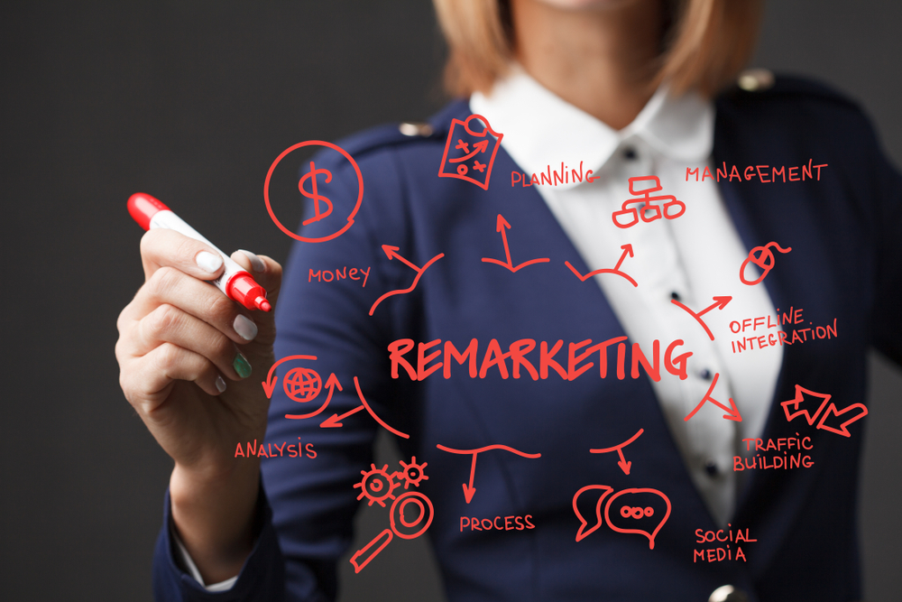 Why Remarketing Keywords Is Key to Driving Sales