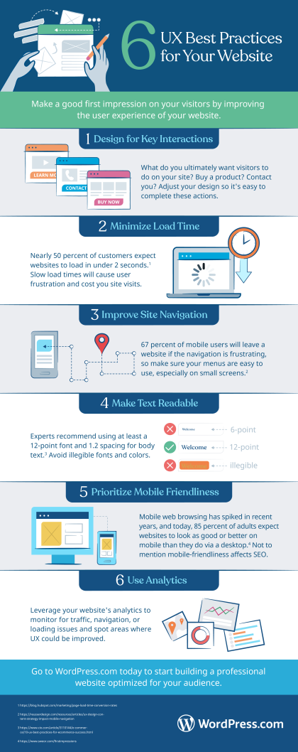 Infographic showing 6 user experience (UX) best practices for your website