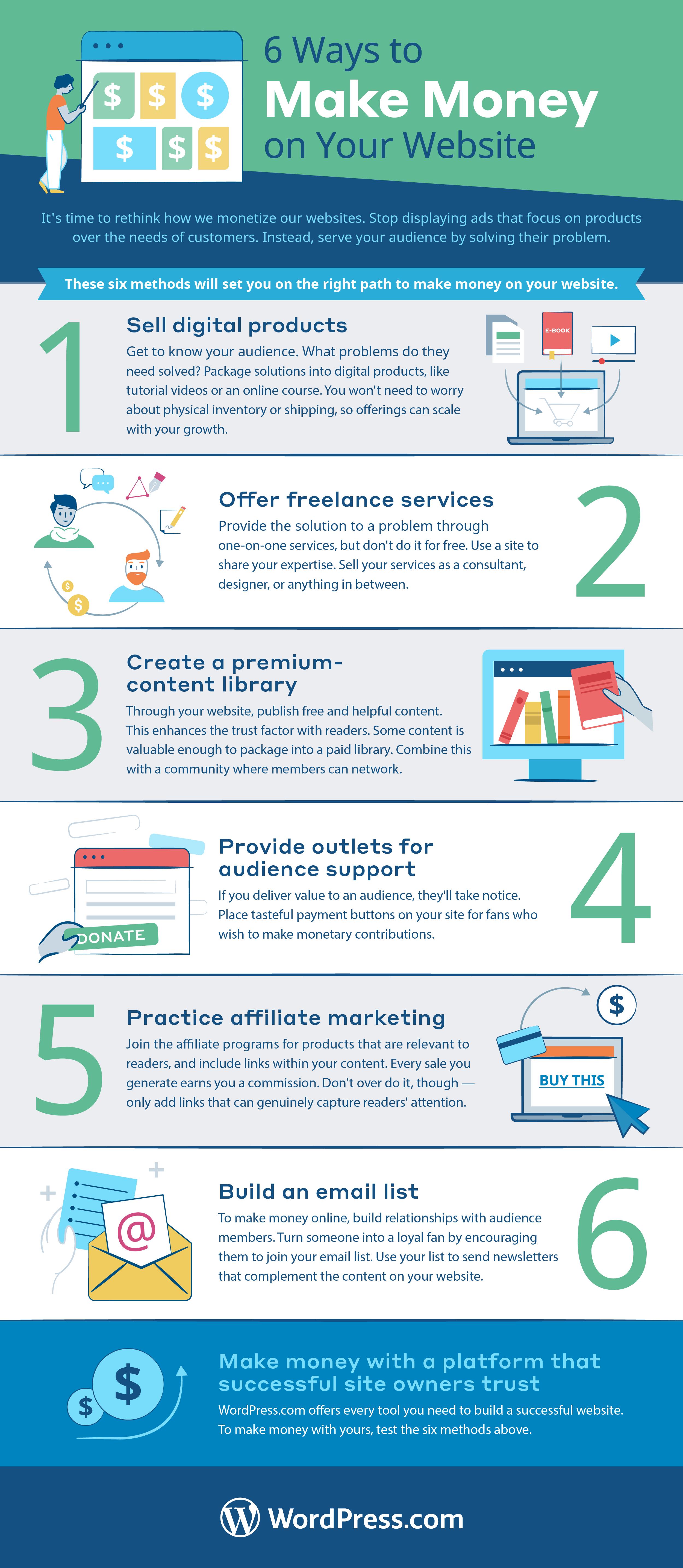 How to monetize your WordPress.com website