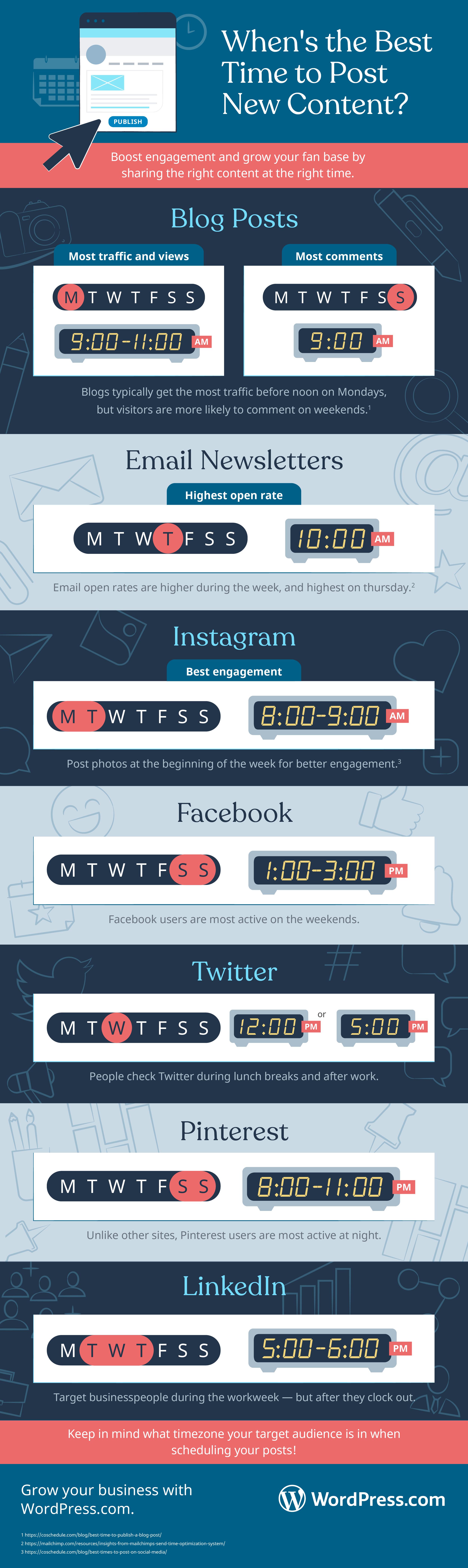 content schedule infographic