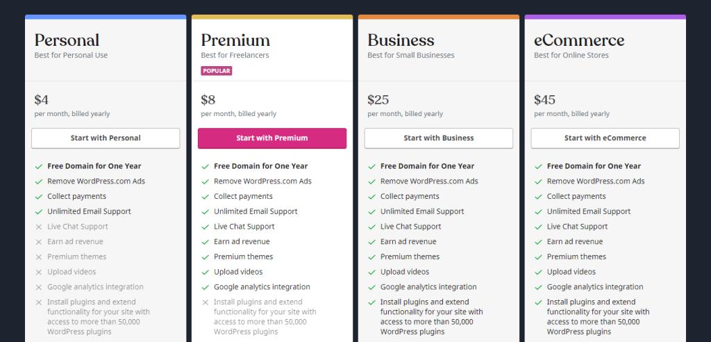 WordPress pricing plans