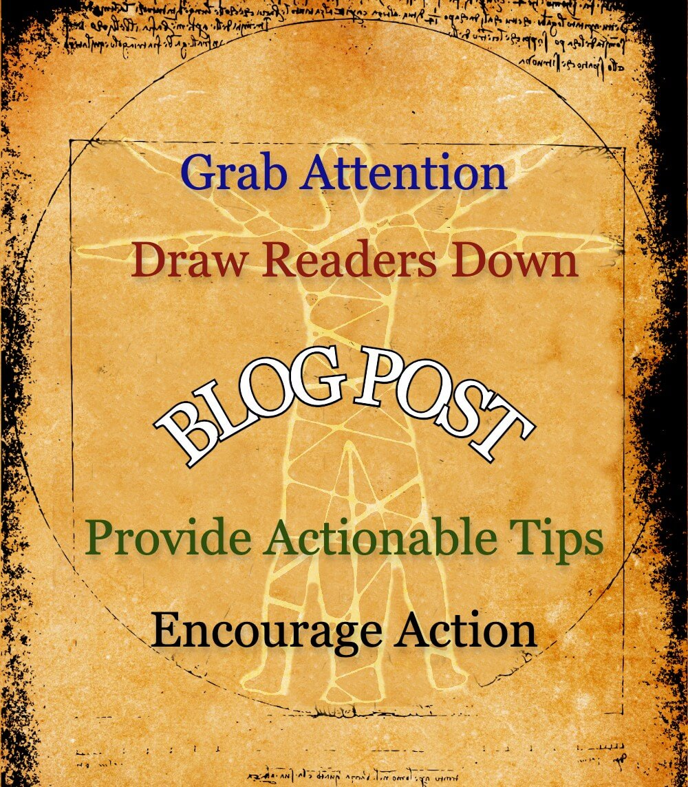 The Anatomy of a Compelling Blog Post: How to Engage YourReaders